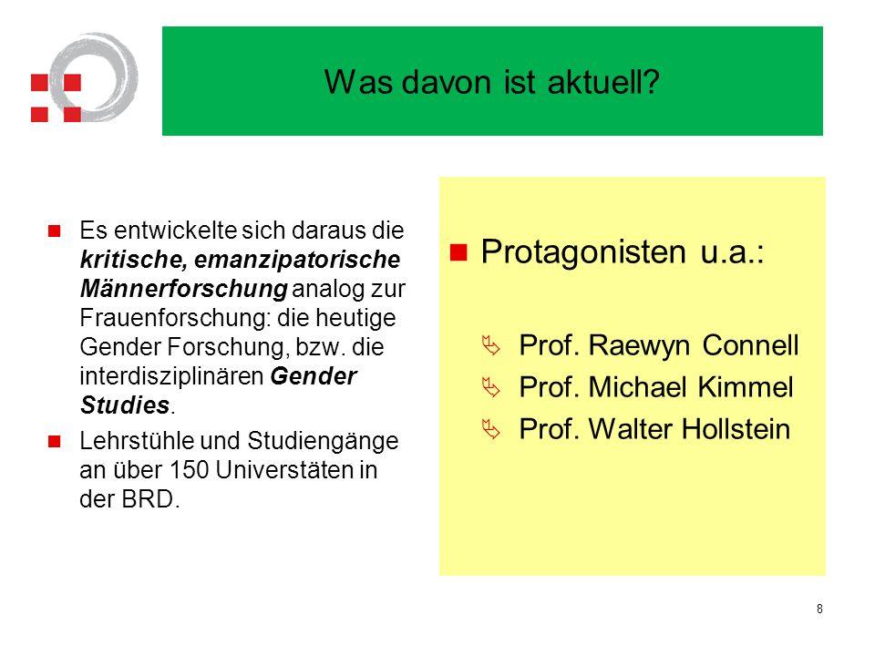 Die profeministische Männerbewegung in der BRD Entstehung: Ca.