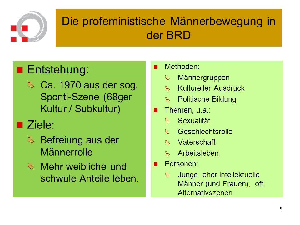 Die profeministische Männerbewegung in der BRD Entstehung: Ca. 1970 aus der sog. Sponti-Szene (68ger Kultur / Subkultur) Ziele: Befreiung aus der Männ