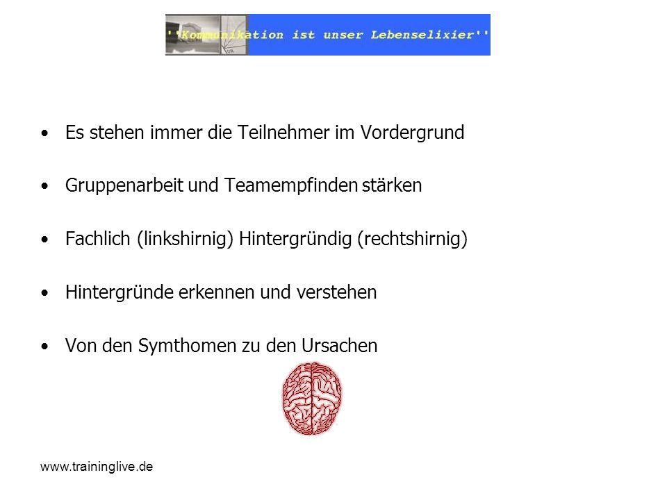 www.traininglive.de Es stehen immer die Teilnehmer im Vordergrund Gruppenarbeit und Teamempfinden stärken Fachlich (linkshirnig) Hintergründig (rechts