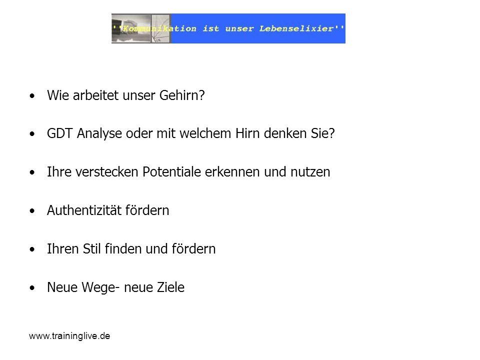 www.traininglive.de Wie arbeitet unser Gehirn? GDT Analyse oder mit welchem Hirn denken Sie? Ihre verstecken Potentiale erkennen und nutzen Authentizi