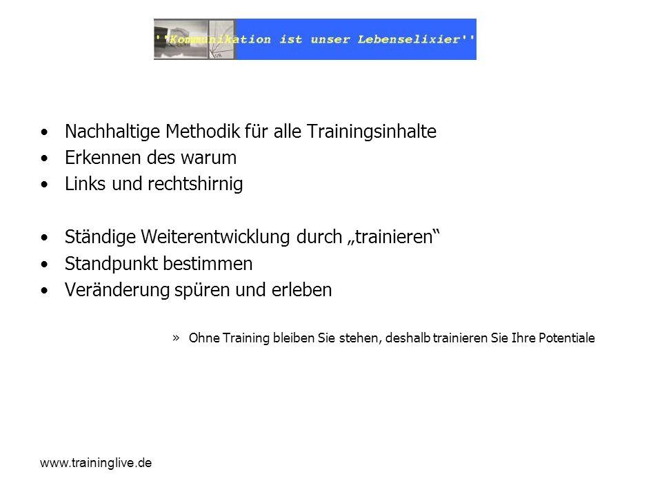 www.traininglive.de Nachhaltige Methodik für alle Trainingsinhalte Erkennen des warum Links und rechtshirnig Ständige Weiterentwicklung durch trainier