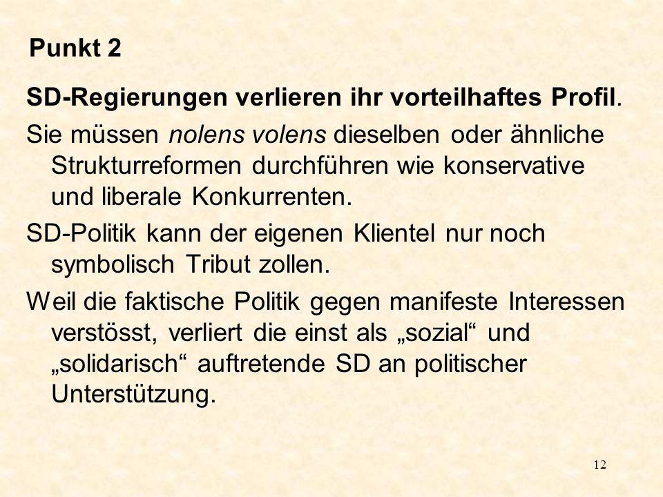 12 Punkt 2 SD-Regierungen verlieren ihr vorteilhaftes Profil.
