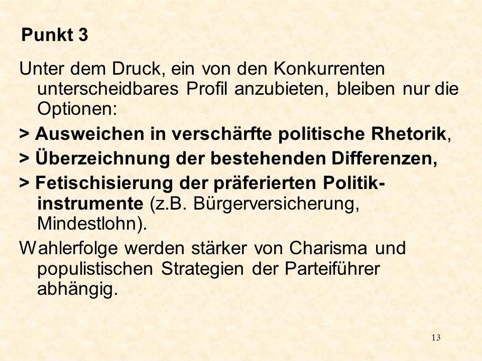 13 Punkt 3 Unter dem Druck, ein von den Konkurrenten unterscheidbares Profil anzubieten, bleiben nur die Optionen: > Ausweichen in verschärfte politische Rhetorik, > Überzeichnung der bestehenden Differenzen, > Fetischisierung der präferierten Politik- instrumente (z.B.