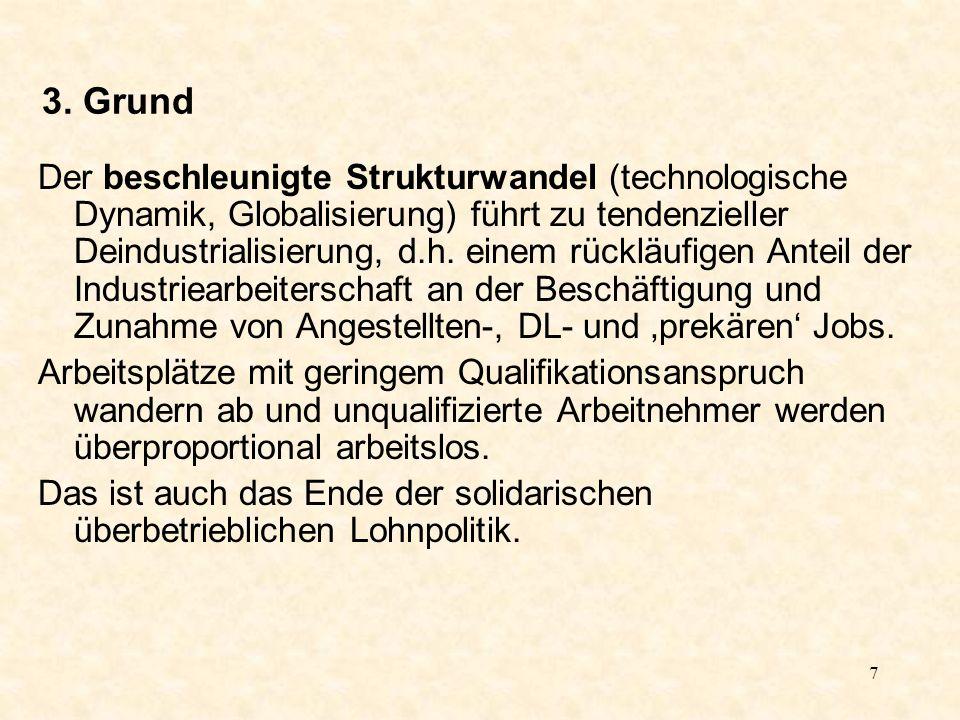 7 3. Grund Der beschleunigte Strukturwandel (technologische Dynamik, Globalisierung) führt zu tendenzieller Deindustrialisierung, d.h. einem rückläufi