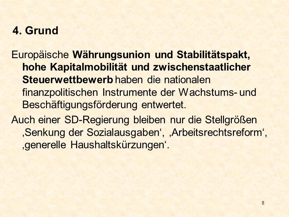 8 4. Grund Europäische Währungsunion und Stabilitätspakt, hohe Kapitalmobilität und zwischenstaatlicher Steuerwettbewerb haben die nationalen finanzpo