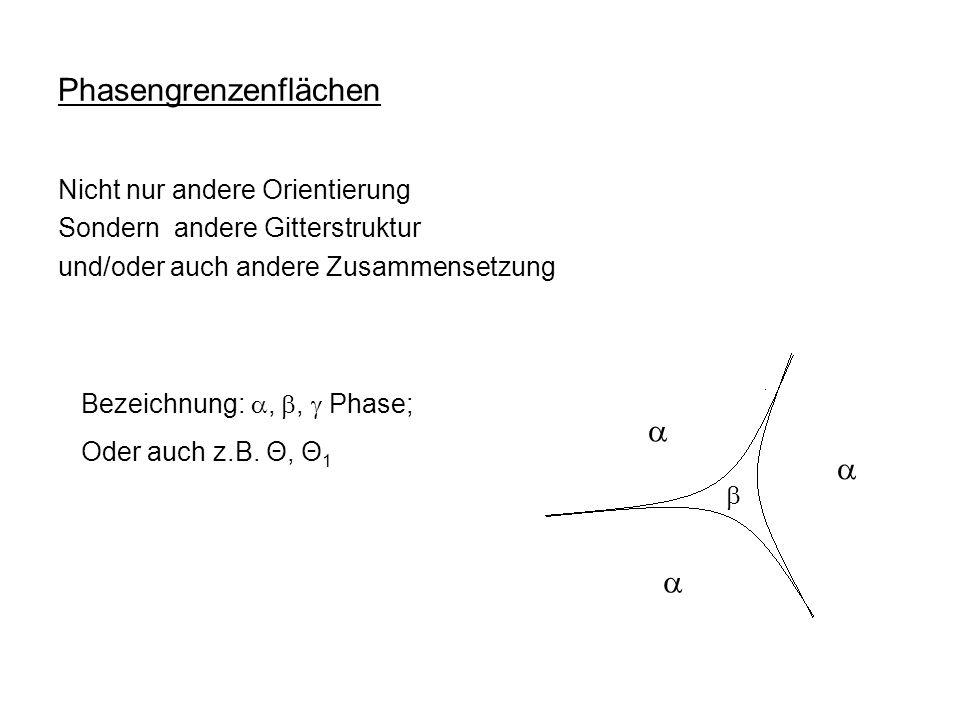 Phasengrenzenflächen Nicht nur andere Orientierung Sondern andere Gitterstruktur und/oder auch andere Zusammensetzung Bezeichnung:,, Phase; Oder auch z.B.