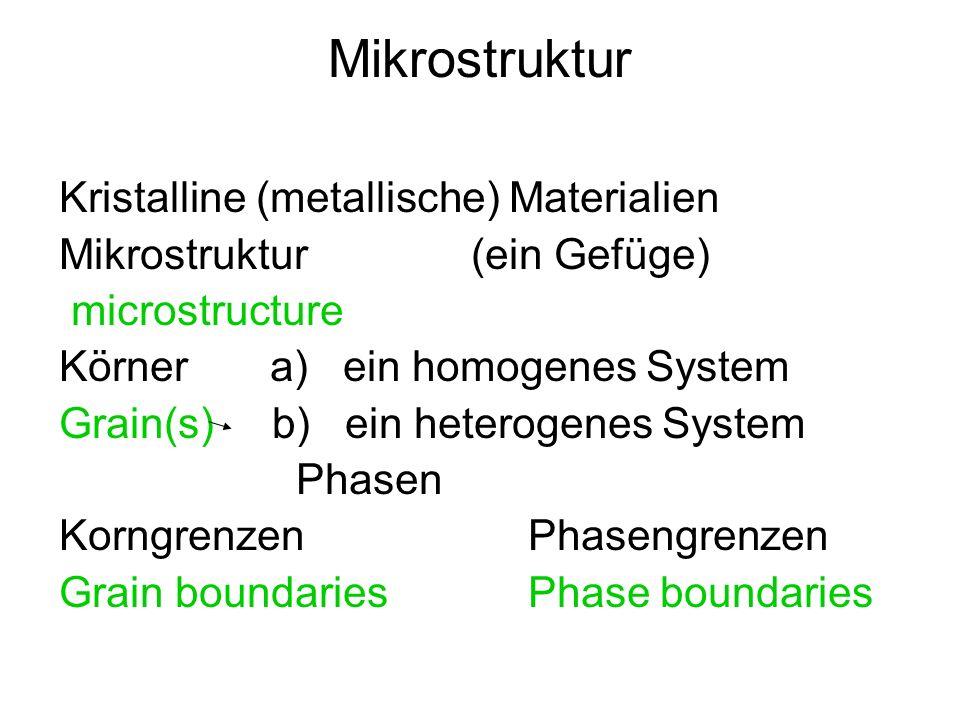 Mikrostruktur Kristalline (metallische) Materialien Mikrostruktur (ein Gefüge) microstructure Körner a) ein homogenes System Grain(s) b) ein heterogenes System Phasen Korngrenzen Phasengrenzen Grain boundaries Phase boundaries