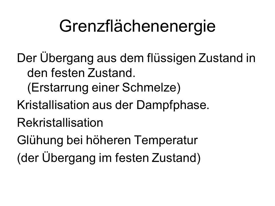 Grenzflächenenergie Der Übergang aus dem flüssigen Zustand in den festen Zustand.