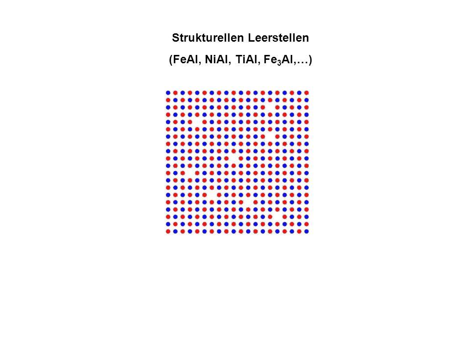 d ln C V dp = V F Strukturellen Leerstellen (FeAl, NiAl, TiAl, Fe 3 Al,…)