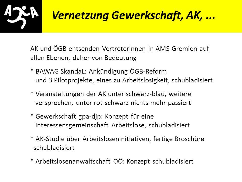AIVG Novelle > verschlechtert Vernetzung in Österreich * hocknstad http://hocknstad.info (Relaunch im Aufbau) VALI – Vereinigte Arbeitsloseninitiative