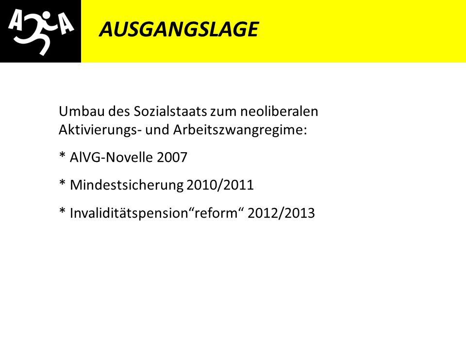 AIVG Novelle > verschlechtert AUSGANGSLAGE Umbau des Sozialstaats zum neoliberalen Aktivierungs- und Arbeitszwangregime: * AlVG-Novelle 2007 * Mindestsicherung 2010/2011 * Invaliditätspensionreform 2012/2013