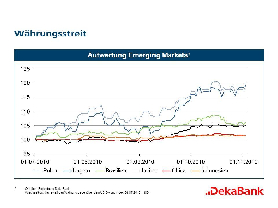 7 Währungsstreit Quellen: Bloomberg, DekaBank Wechselkurs der jeweiligen Währung gegenüber dem US-Dollar; Index: 01.07.2010 = 100 Aufwertung Emerging Markets!
