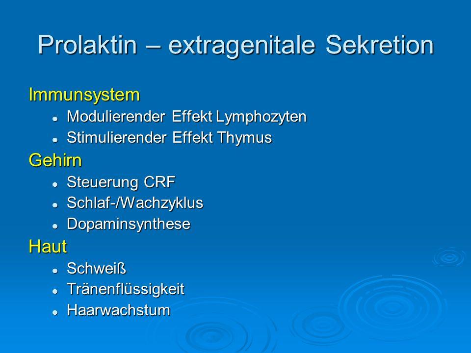 Prolaktin – extragenitale Sekretion Immunsystem Modulierender Effekt Lymphozyten Modulierender Effekt Lymphozyten Stimulierender Effekt Thymus Stimuli