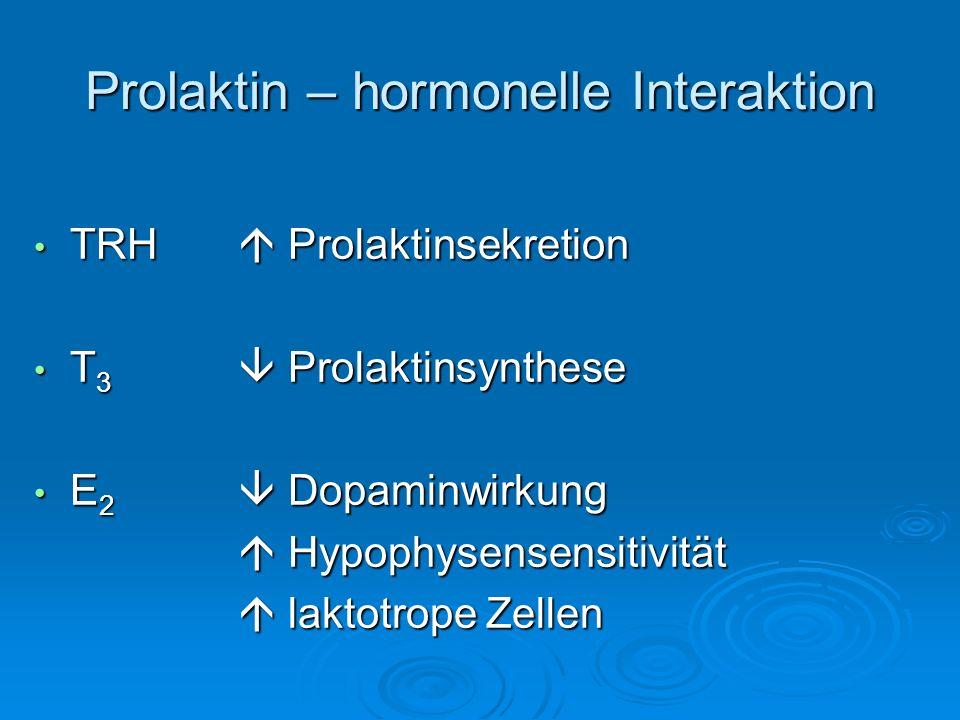 Prolaktin – hormonelle Interaktion TRH Prolaktinsekretion TRH Prolaktinsekretion T 3 Prolaktinsynthese T 3 Prolaktinsynthese E 2 Dopaminwirkung E 2 Do