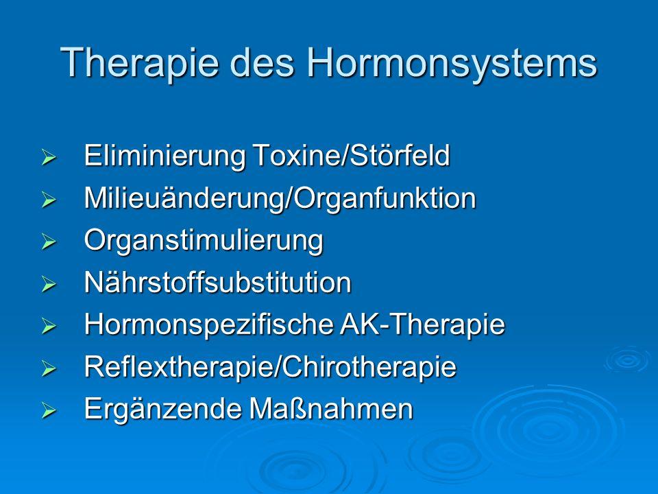 Therapie des Hormonsystems Eliminierung Toxine/Störfeld Eliminierung Toxine/Störfeld Milieuänderung/Organfunktion Milieuänderung/Organfunktion Organst