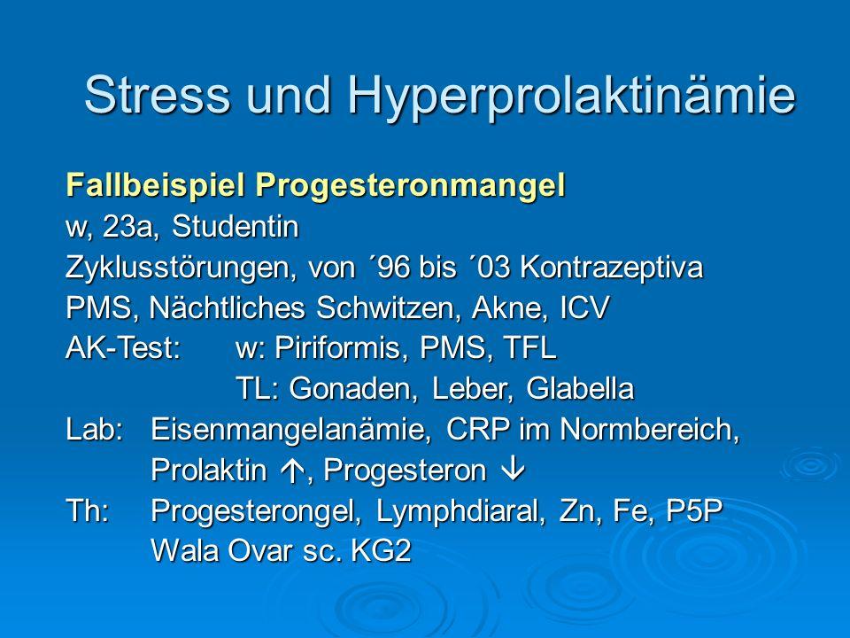 Stress und Hyperprolaktinämie Fallbeispiel Progesteronmangel w, 23a, Studentin Zyklusstörungen, von ´96 bis ´03 Kontrazeptiva PMS, Nächtliches Schwitz