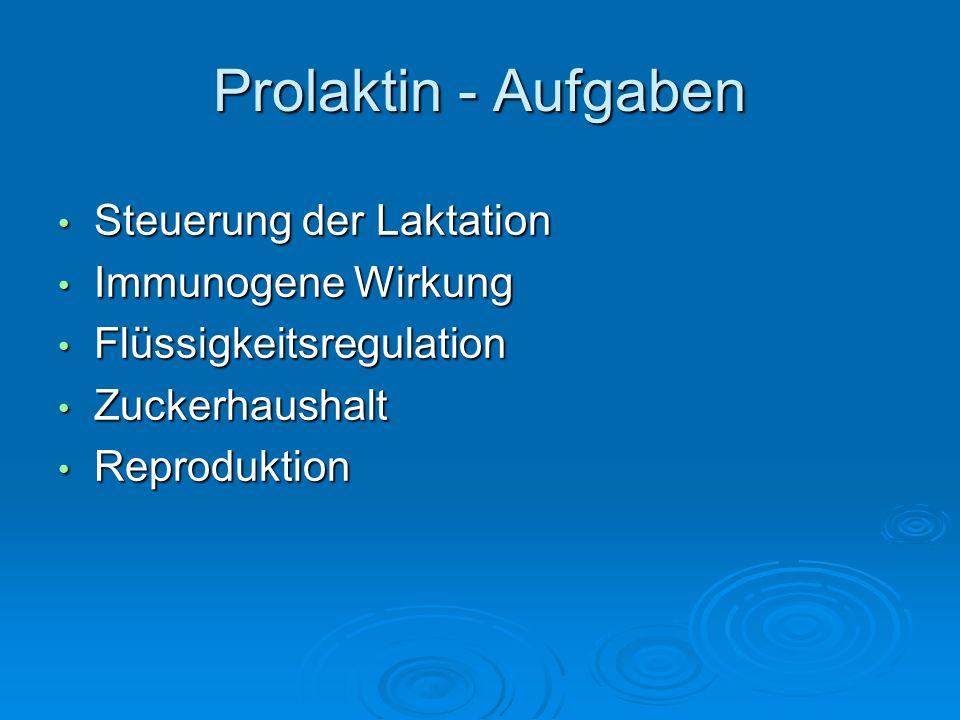 Prolaktin – biologische Wirkungen Gonaden LH Rezeptoren LH Rezeptoren Corpusluteum, Leydigzellen Corpusluteum, Leydigzellen Pregnenolon, E2 bei LH, FSH Pregnenolon, E2 bei LH, FSH Steroidgenese Steroidgenese