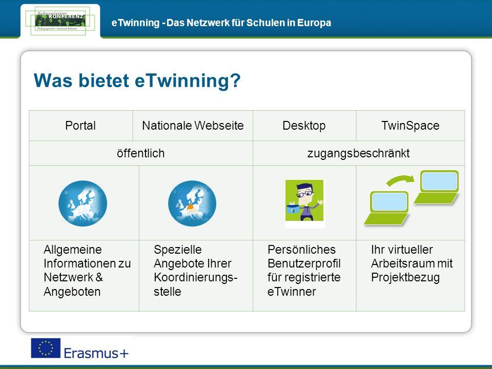 Das europäische Informationsportal eTwinning - Das Netzwerk für Schulen in Europa Entdecken Sie die Vorteile des Netzwerks auf www.eTwinninng.net Lehrkräfte und Schulen in 33 (+6) Ländern Europas finden Mit Unterrichtsvorschlägen für Online- & COMENIUS-Projekte die Praxis bereichern Ein vielfältiges Fortbildungsangebot nutzen