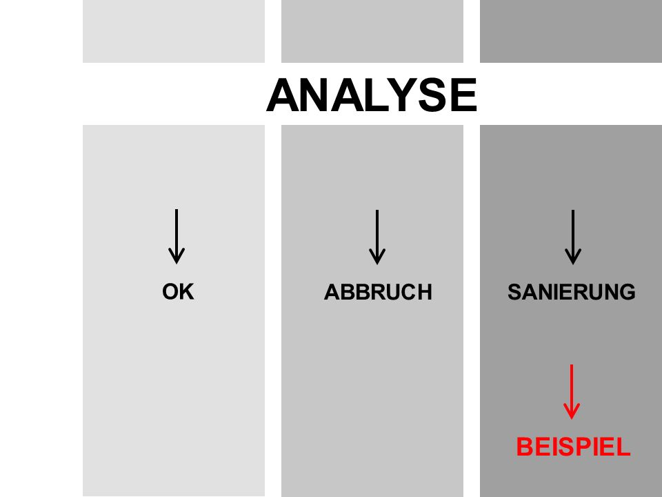 ABBRUCH OK SANIERUNG BEISPIEL ANALYSE