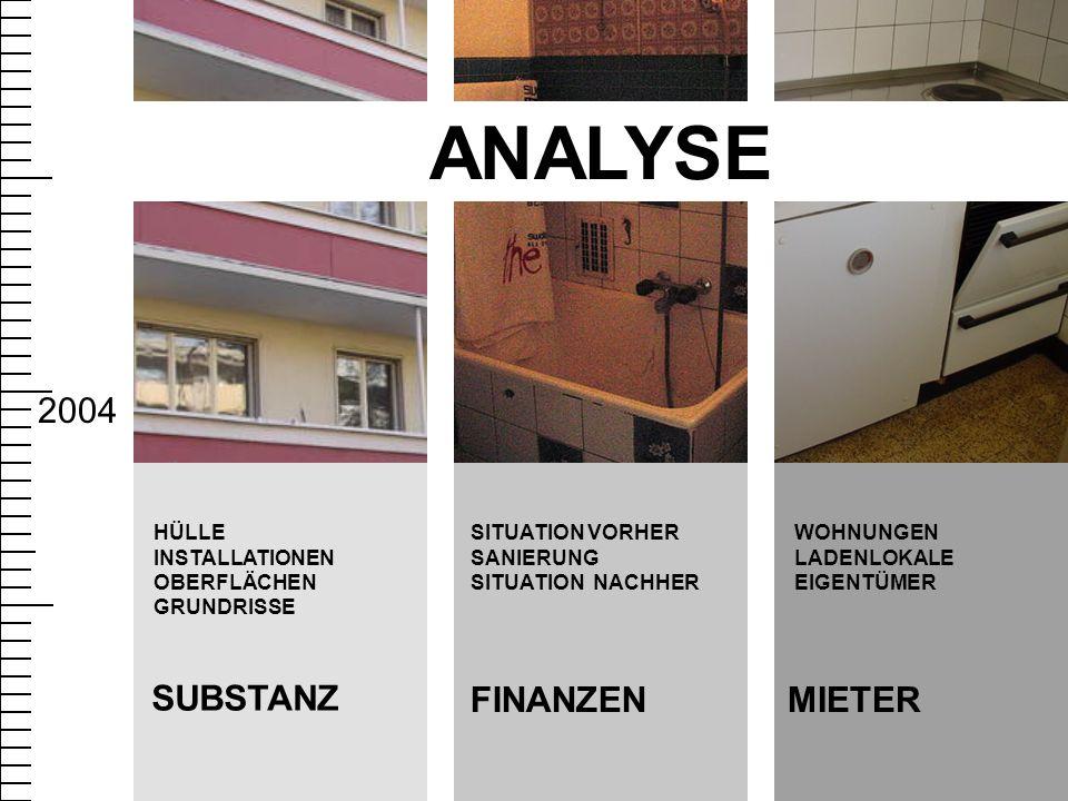 2004 INSTALLATION VERALTET KOMPLETTERSATZ NÖTIG TIEFER STANDARD SICHERHEIT / EINBRUCH LIFT BETONSCHÄDEN AN BALKONE SICHERHEITSMÄNGEL UNDICHTE FENSTER PUTZSCHÄDEN HÜLLE NICHT MEHR ZEITGEMÄSS KLEINE GEFANGENE NASSZELLEN GRUNDRISSE SUBSTANZ