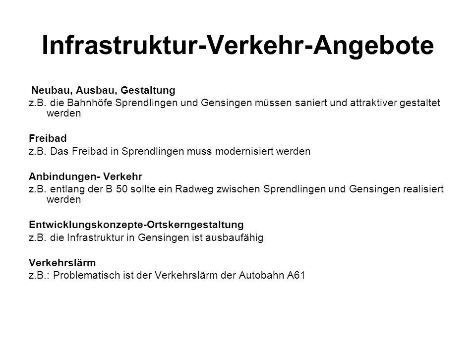 Infrastruktur-Verkehr-Angebote Neubau, Ausbau, Gestaltung z.B.