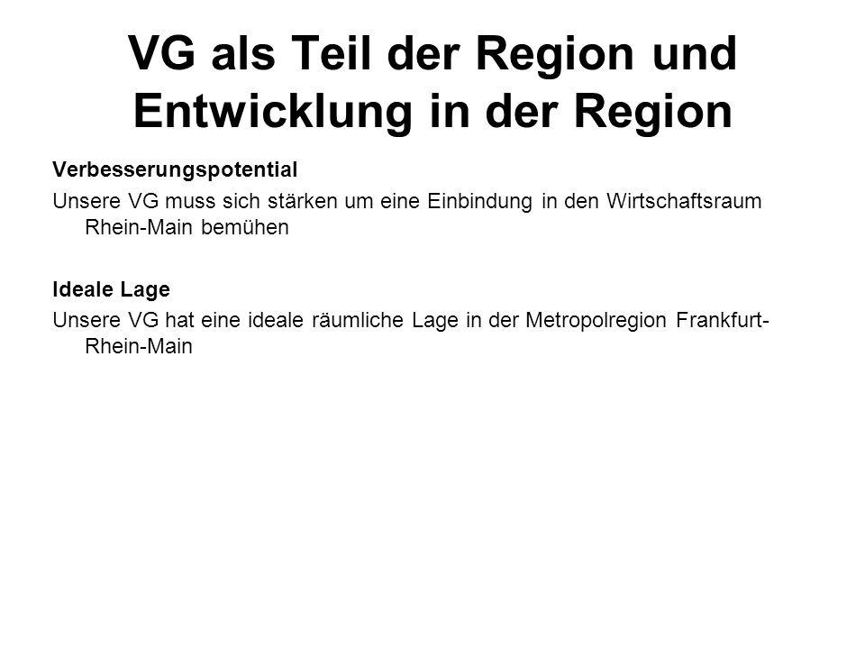 VG als Teil der Region und Entwicklung in der Region Verbesserungspotential Unsere VG muss sich stärken um eine Einbindung in den Wirtschaftsraum Rhein-Main bemühen Ideale Lage Unsere VG hat eine ideale räumliche Lage in der Metropolregion Frankfurt- Rhein-Main