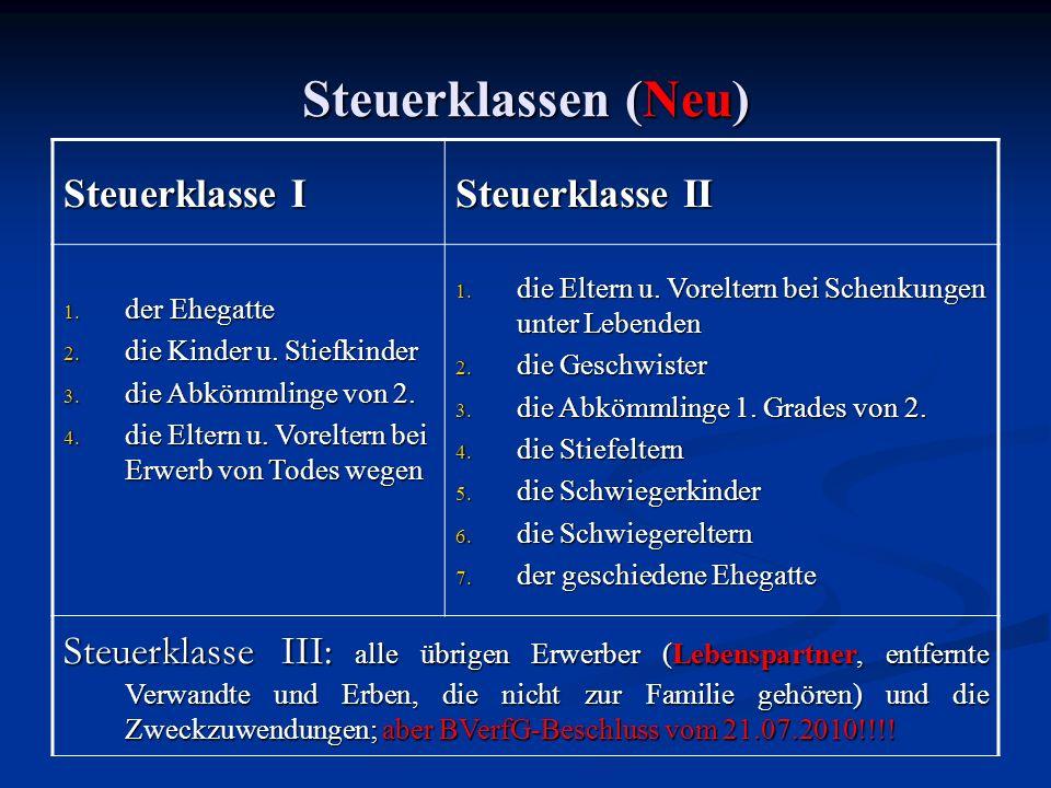 Steuerklassen (Neu) Steuerklasse I Steuerklasse II 1. der Ehegatte 2. die Kinder u. Stiefkinder 3. die Abkömmlinge von 2. 4. die Eltern u. Voreltern b