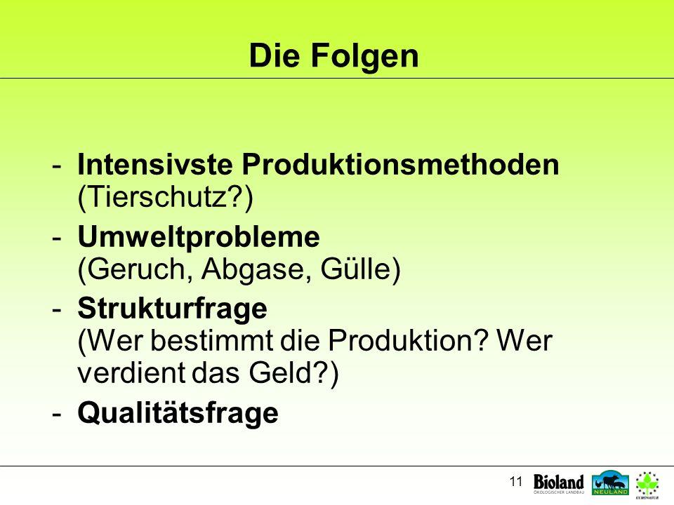 11 Die Folgen -Intensivste Produktionsmethoden (Tierschutz?) -Umweltprobleme (Geruch, Abgase, Gülle) -Strukturfrage (Wer bestimmt die Produktion? Wer