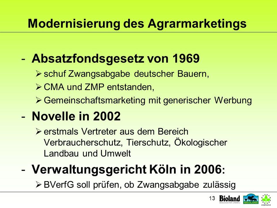 13 Modernisierung des Agrarmarketings -Absatzfondsgesetz von 1969 schuf Zwangsabgabe deutscher Bauern, CMA und ZMP entstanden, Gemeinschaftsmarketing