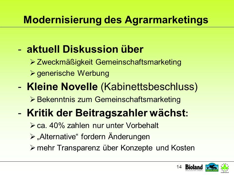 14 Modernisierung des Agrarmarketings -aktuell Diskussion über Zweckmäßigkeit Gemeinschaftsmarketing generische Werbung -Kleine Novelle (Kabinettsbesc