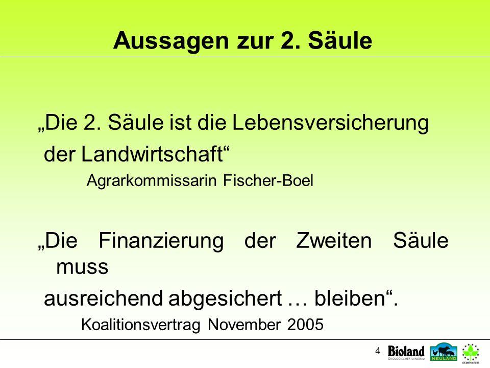5 KOM 2004 1.025,0 Mrd Direktzahlungen/ Marktordnungen 301 Mrd.