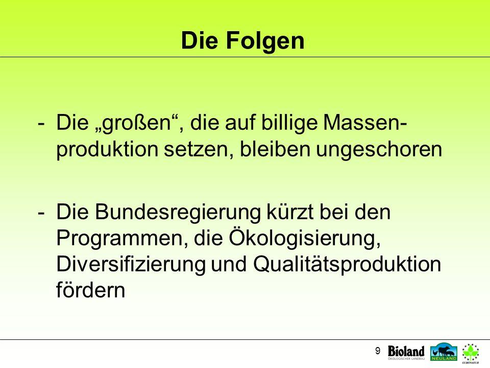 20 Eckpunktepapier Gentechnik Voraussetzung für Freisetzung von Gentechnik ist Wahlfreiheit Vorschläge im Eckpunktepapier von CDU und CSU sichern keine Wahlfreiheit