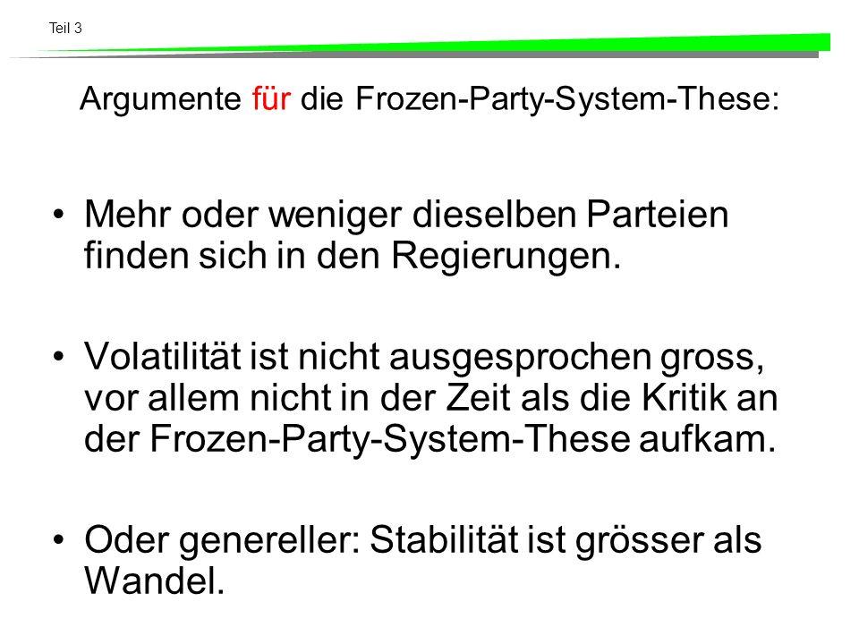 Teil 3 Argumente für die Frozen-Party-System-These: Mehr oder weniger dieselben Parteien finden sich in den Regierungen. Volatilität ist nicht ausgesp