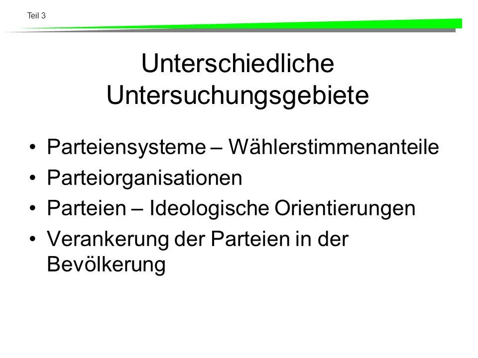 Teil 3 Unterschiedliche Untersuchungsgebiete Parteiensysteme – Wählerstimmenanteile Parteiorganisationen Parteien – Ideologische Orientierungen Verank