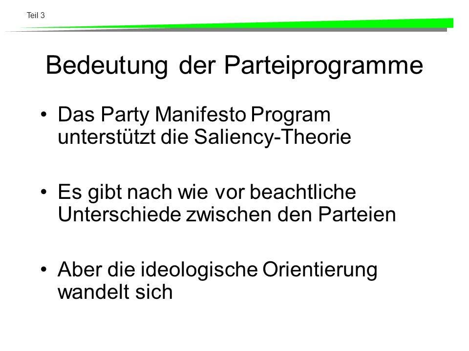Teil 3 Bedeutung der Parteiprogramme Das Party Manifesto Program unterstützt die Saliency-Theorie Es gibt nach wie vor beachtliche Unterschiede zwisch