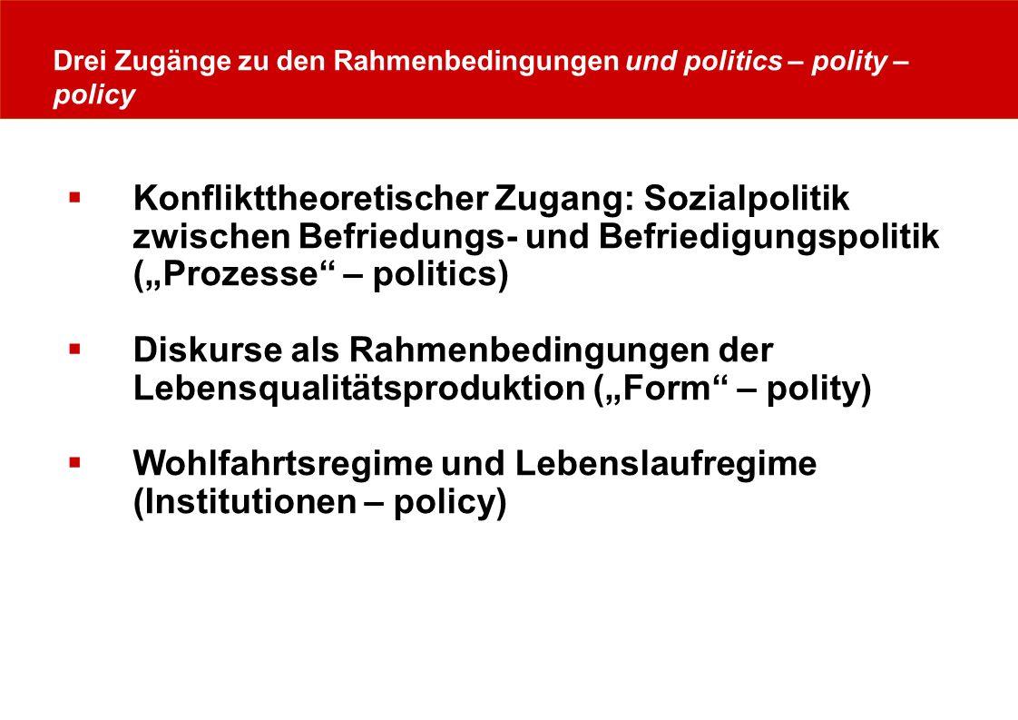 Drei Zugänge zu den Rahmenbedingungen und politics – polity – policy Konflikttheoretischer Zugang: Sozialpolitik zwischen Befriedungs- und Befriedigun