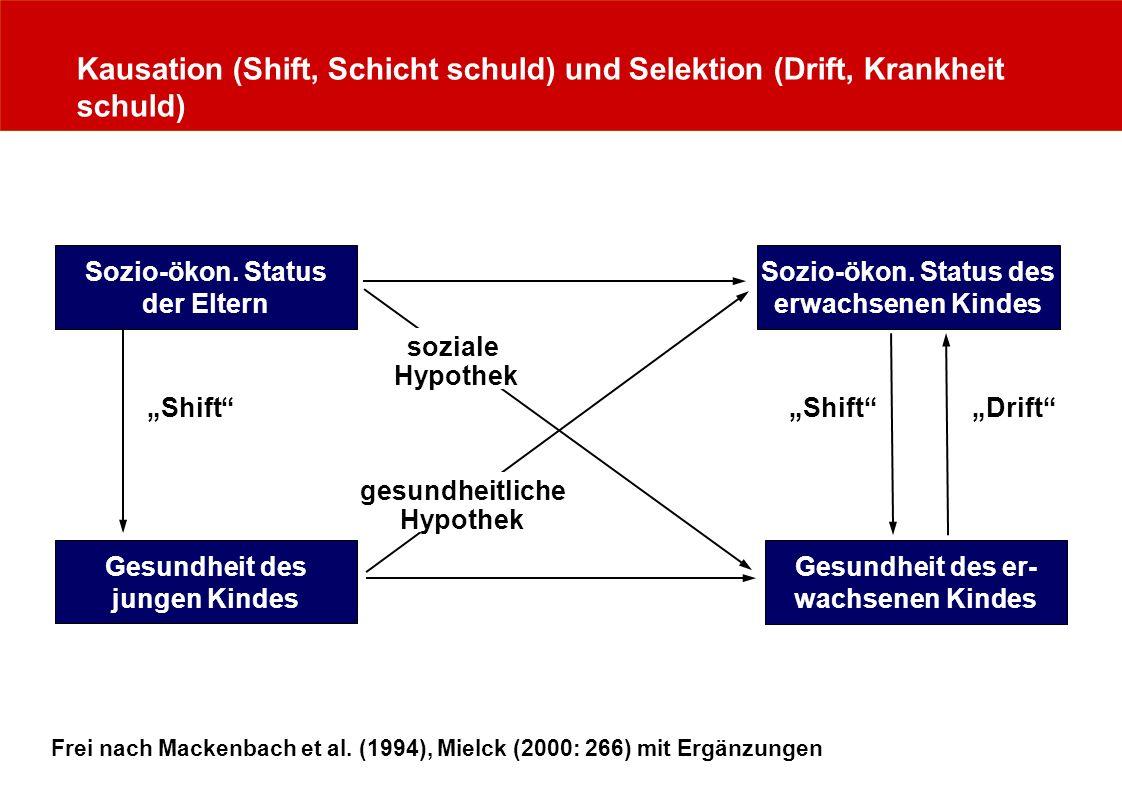 Kausation (Shift, Schicht schuld) und Selektion (Drift, Krankheit schuld) Sozio-ökon.