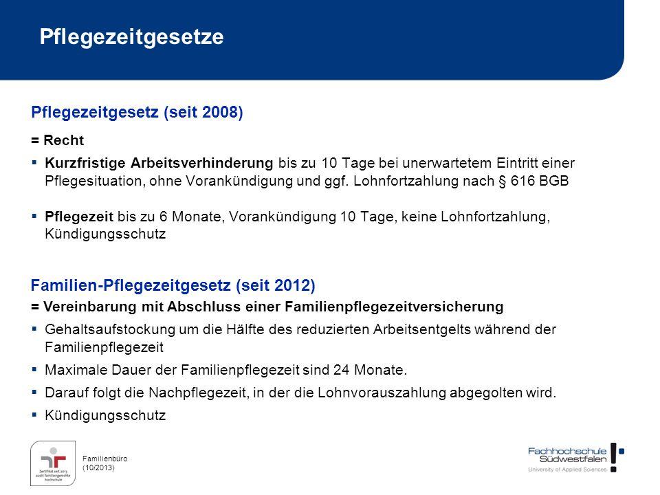 Familienbüro (10/2013) Pflegezeitgesetze = Recht Kurzfristige Arbeitsverhinderung bis zu 10 Tage bei unerwartetem Eintritt einer Pflegesituation, ohne