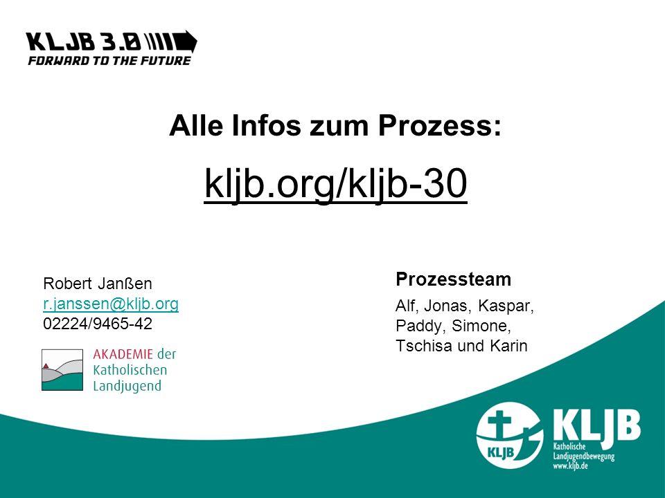 Alle Infos zum Prozess: kljb.org/kljb-30 Robert Janßen r.janssen@kljb.org 02224/9465-42 Prozessteam Alf, Jonas, Kaspar, Paddy, Simone, Tschisa und Karin