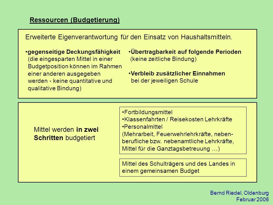 Bernd Riedel, Oldenburg Februar 2006 Ressourcen (Budgetierung) Erweiterte Eigenverantwortung für den Einsatz von Haushaltsmitteln. gegenseitige Deckun