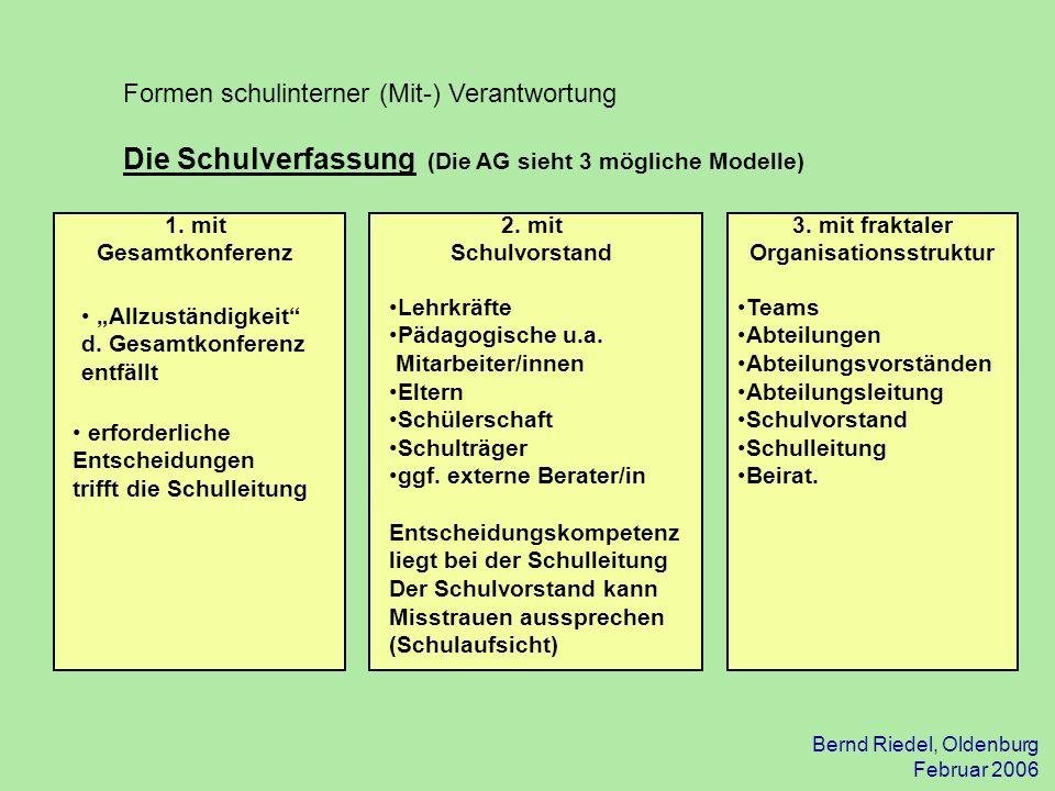 Bernd Riedel, Oldenburg Februar 2006 Formen schulinterner (Mit-) Verantwortung Die Schulverfassung (Die AG sieht 3 mögliche Modelle) 1. mit Gesamtkonf
