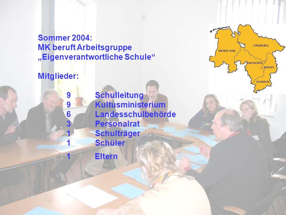 Bernd Riedel, Oldenburg Februar 2006 Sommer 2004: MK beruft Arbeitsgruppe Eigenverantwortliche Schule Mitglieder: 9Schulleitung 9Kultusministerium 6La