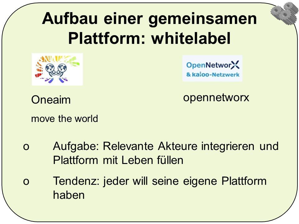 Aufbau einer gemeinsamen Plattform: whitelabel Oneaim move the world o Aufgabe: Relevante Akteure integrieren und Plattform mit Leben füllen o Tendenz: jeder will seine eigene Plattform haben opennetworx