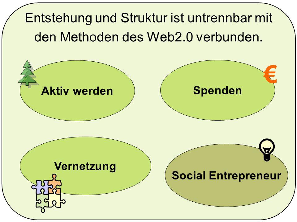 Entstehung und Struktur ist untrennbar mit den Methoden des Web2.0 verbunden.