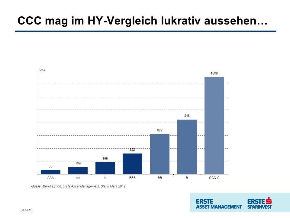 CCC mag im HY-Vergleich lukrativ aussehen… Quelle: Merrill Lynch, Erste Asset Management, Stand März 2012 OAS Seite 10
