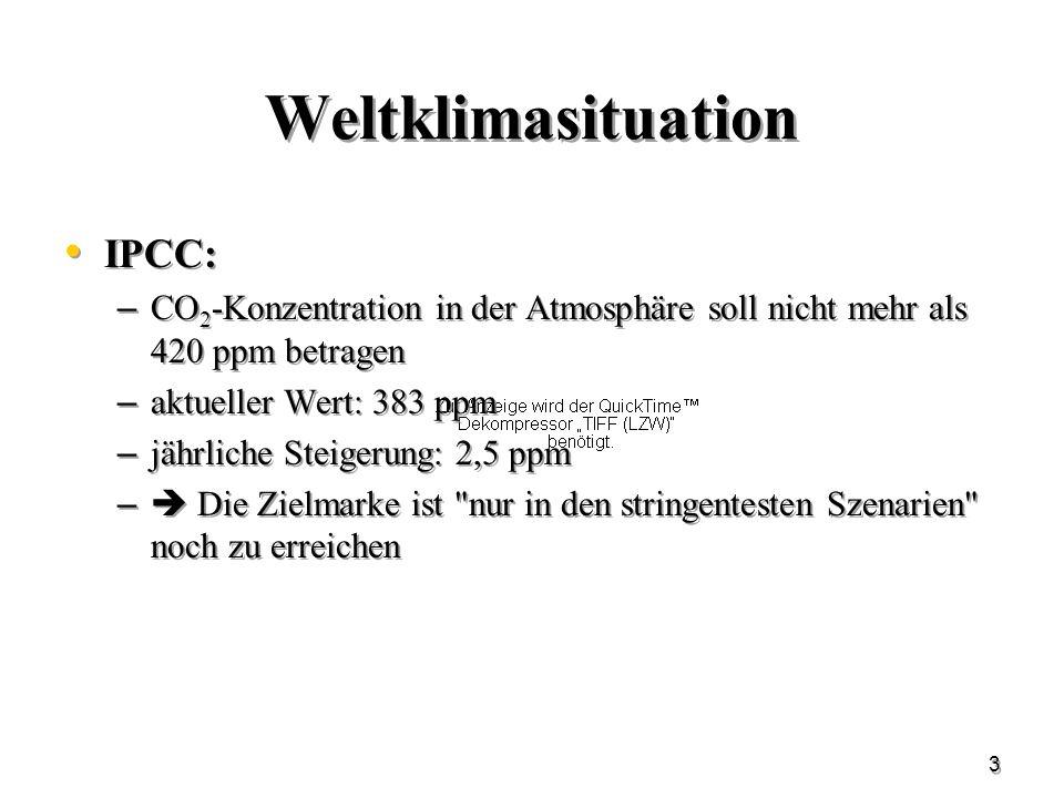 3 Weltklimasituation IPCC: – CO 2 -Konzentration in der Atmosphäre soll nicht mehr als 420 ppm betragen – aktueller Wert: 383 ppm – jährliche Steigeru