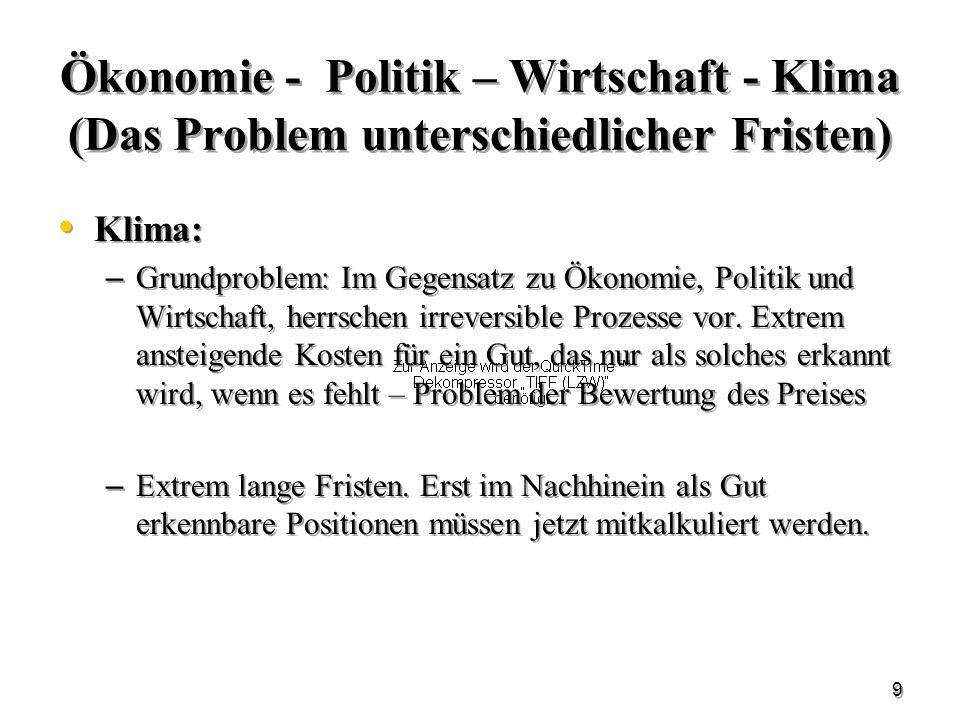 9 Ökonomie - Politik – Wirtschaft - Klima (Das Problem unterschiedlicher Fristen) Klima: – Grundproblem: Im Gegensatz zu Ökonomie, Politik und Wirtsch