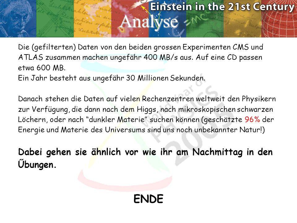 Analyse Die (gefilterten) Daten von den beiden grossen Experimenten CMS und ATLAS zusammen machen ungefähr 400 MB/s aus.