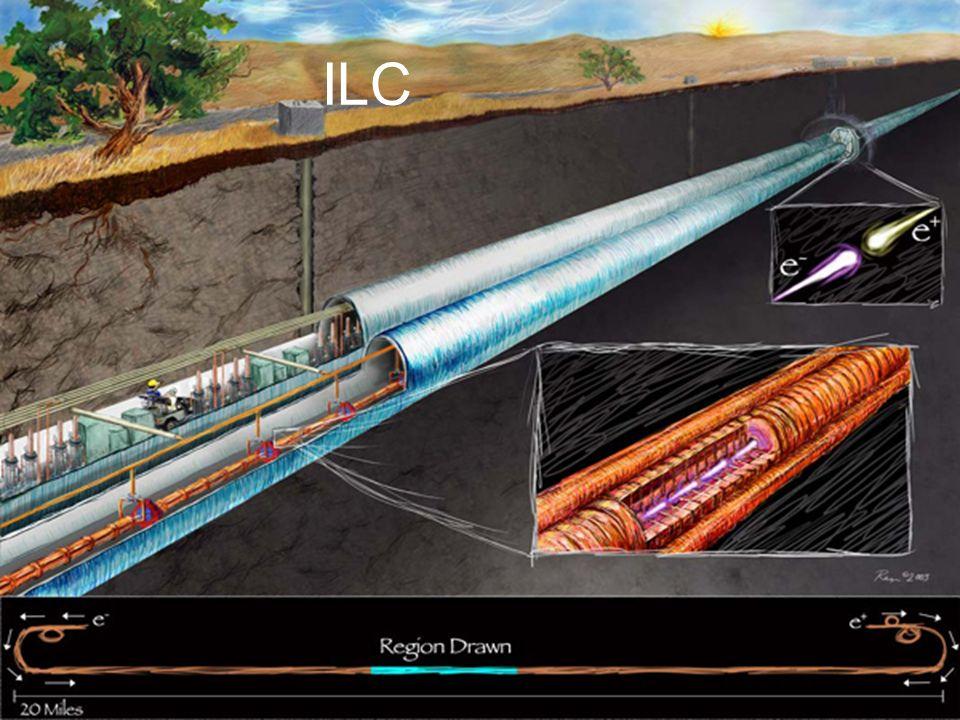 Linearbeschleuniger ILC
