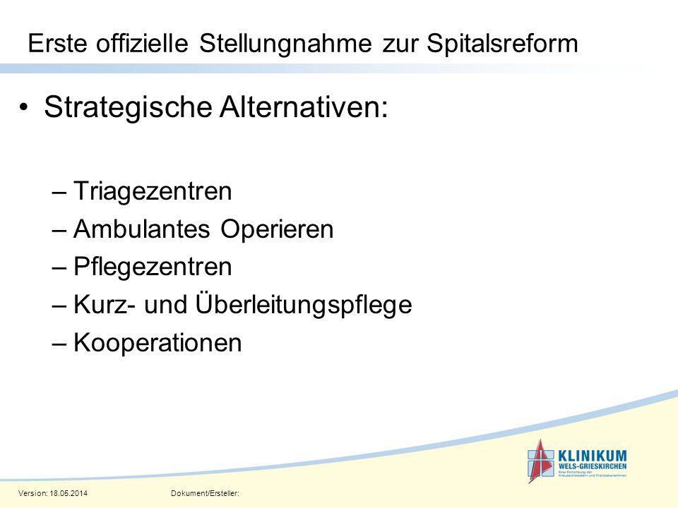 Version: 18.05.2014Dokument/Ersteller: Seite 12 Erste offizielle Stellungnahme zur Spitalsreform Strategische Alternativen: –Triagezentren –Ambulantes